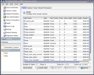 MySQL_admin
