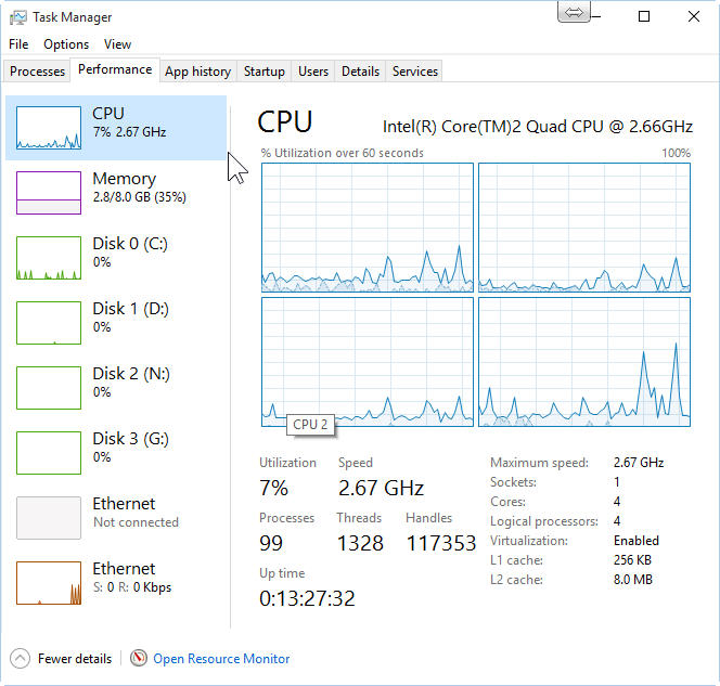 Very Geeky Task Manager