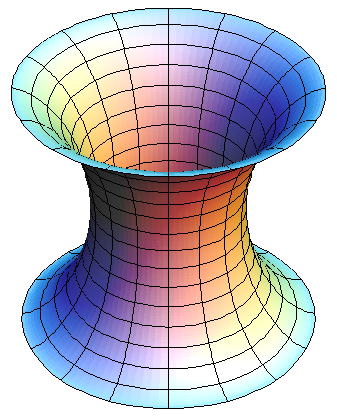 hyperbolic_k1_sor.png