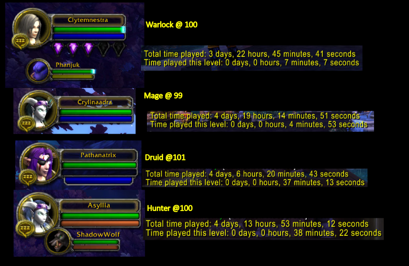 Wow_Playtimes_1_Recent_Levels.png