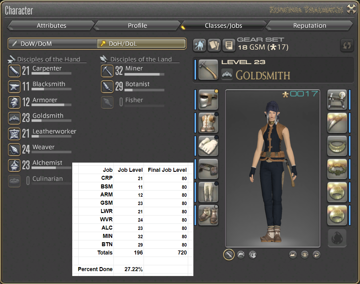 FFXIV_2019_12_11_Jobs Done Analysis Private